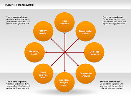 Marketing Research Diagram, Slide 2, 00583, Business Models — PoweredTemplate.com