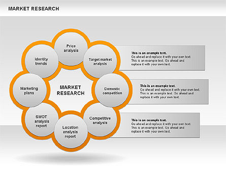 Marketing Research Diagram, Slide 3, 00583, Business Models — PoweredTemplate.com
