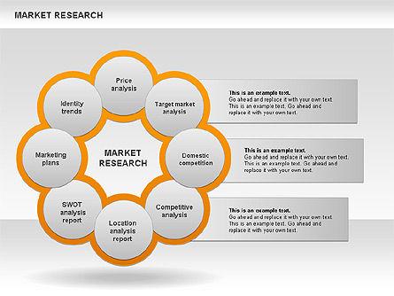 Marketing Research Diagram, Slide 3, 00583, Business Models — PoweredTemplate.com
