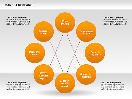 Marketing Research Diagram, Slide 5, 00583, Business Models — PoweredTemplate.com