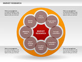 Business Models: Marketing Research Diagram #00583