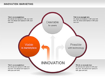 Business Models: Innovation Marketing Diagram #00585