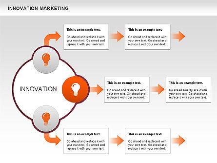 Innovation Marketing Diagram, Slide 11, 00585, Business Models — PoweredTemplate.com