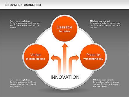 Innovation Marketing Diagram, Slide 12, 00585, Business Models — PoweredTemplate.com