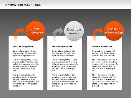 Innovation Marketing Diagram, Slide 13, 00585, Business Models — PoweredTemplate.com