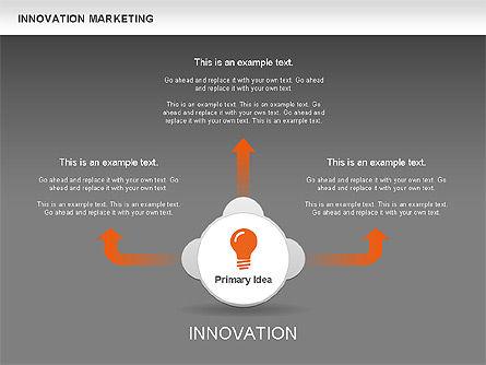 Innovation Marketing Diagram, Slide 14, 00585, Business Models — PoweredTemplate.com