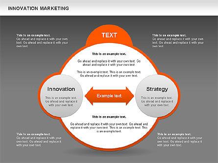 Innovation Marketing Diagram, Slide 15, 00585, Business Models — PoweredTemplate.com
