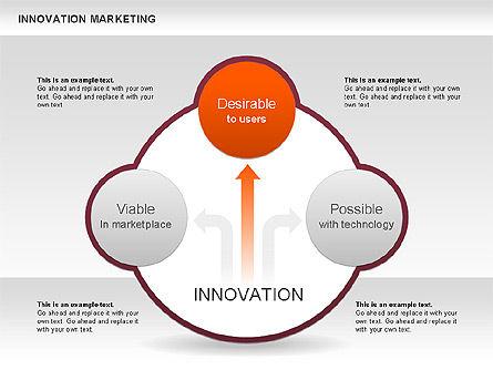 Innovation Marketing Diagram, Slide 2, 00585, Business Models — PoweredTemplate.com