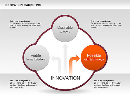 Innovation Marketing Diagram, Slide 3, 00585, Business Models — PoweredTemplate.com