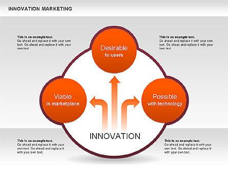 Innovation Marketing Diagram, Slide 4, 00585, Business Models — PoweredTemplate.com