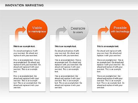 Innovation Marketing Diagram, Slide 5, 00585, Business Models — PoweredTemplate.com