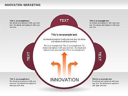 Innovation Marketing Diagram, Slide 6, 00585, Business Models — PoweredTemplate.com