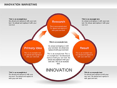 Innovation Marketing Diagram, Slide 8, 00585, Business Models — PoweredTemplate.com