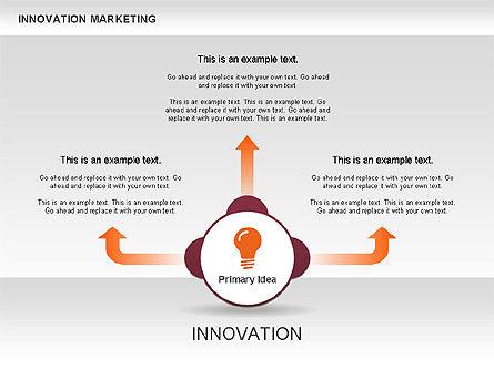 Innovation Marketing Diagram, Slide 9, 00585, Business Models — PoweredTemplate.com