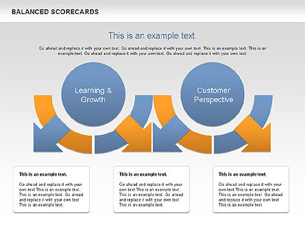 Business Models: Balanced Scorecards Diagram #00587