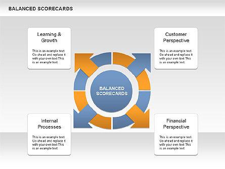 Balanced Scorecards Diagram, Slide 2, 00587, Business Models — PoweredTemplate.com