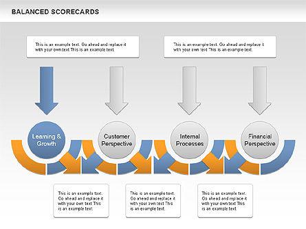 Balanced Scorecards Diagram, Slide 3, 00587, Business Models — PoweredTemplate.com