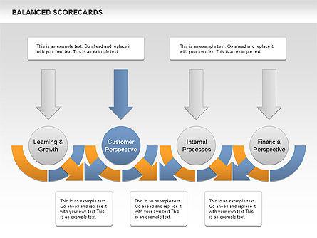 Balanced Scorecards Diagram, Slide 4, 00587, Business Models — PoweredTemplate.com