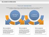 Business Models: Balanced Scorecards Diagram #00587