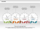 Seasons Timeline Diagram#5