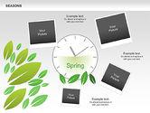 Seasons Timeline Diagram#9