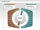 Core Stage Diagrams#10