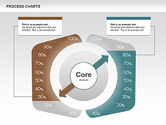 Core Stage Diagrams#8