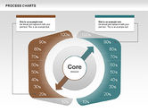Core Stage Diagrams#9