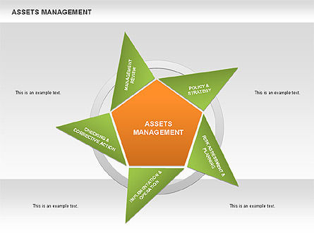 Asset Management Diagram, 00622, Business Models — PoweredTemplate.com