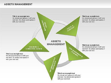 Asset Management Diagram, Slide 10, 00622, Business Models — PoweredTemplate.com