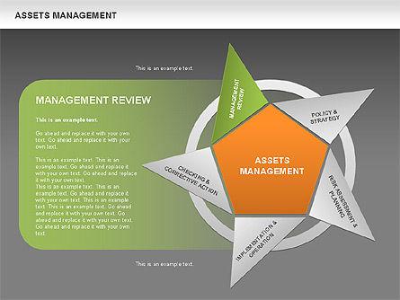 Asset Management Diagram, Slide 12, 00622, Business Models — PoweredTemplate.com