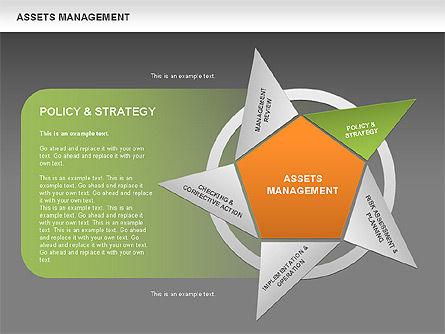 Asset Management Diagram, Slide 13, 00622, Business Models — PoweredTemplate.com