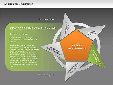 Asset Management Diagram, Slide 14, 00622, Business Models — PoweredTemplate.com