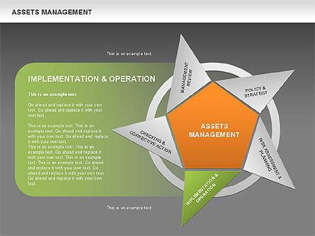 Asset Management Diagram, Slide 15, 00622, Business Models — PoweredTemplate.com