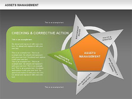 Asset Management Diagram, Slide 16, 00622, Business Models — PoweredTemplate.com