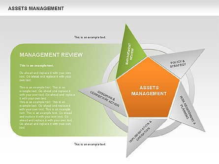 Asset Management Diagram, Slide 4, 00622, Business Models — PoweredTemplate.com