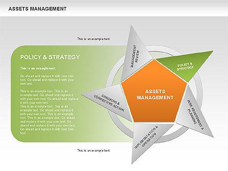 Asset Management Diagram, Slide 5, 00622, Business Models — PoweredTemplate.com