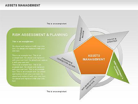 Asset Management Diagram, Slide 6, 00622, Business Models — PoweredTemplate.com