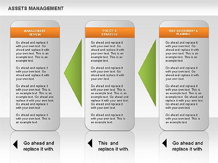 Asset Management Diagram, Slide 7, 00622, Business Models — PoweredTemplate.com