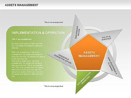 Asset Management Diagram, Slide 8, 00622, Business Models — PoweredTemplate.com