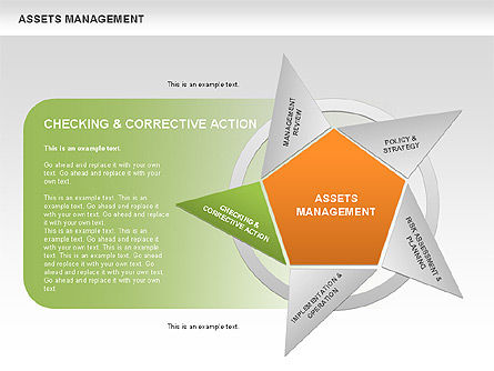 Asset Management Diagram, Slide 9, 00622, Business Models — PoweredTemplate.com