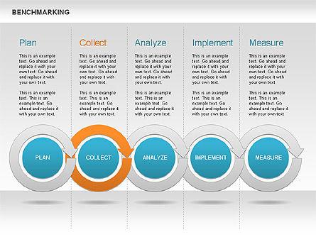 Benchmarking Diagram, Slide 7, 00623, Stage Diagrams — PoweredTemplate.com