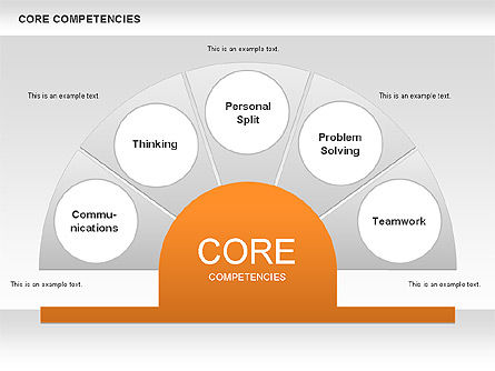 Business Models: Core Competency Diagram #00625