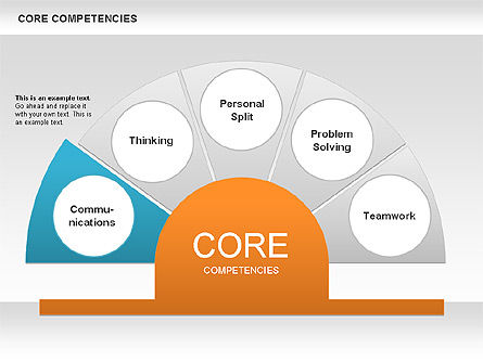 Core Competency Diagram, Slide 2, 00625, Business Models — PoweredTemplate.com