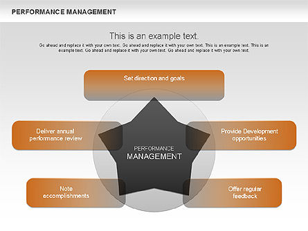 Performance Management Star Diagram, Slide 12, 00626, Business Models — PoweredTemplate.com