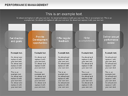 Performance Management Star Diagram, Slide 14, 00626, Business Models — PoweredTemplate.com