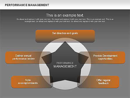 Performance Management Star Diagram, Slide 15, 00626, Business Models — PoweredTemplate.com