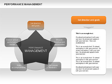 Performance Management Star Diagram, Slide 2, 00626, Business Models — PoweredTemplate.com