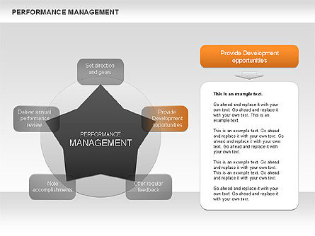 Performance Management Star Diagram, Slide 3, 00626, Business Models — PoweredTemplate.com