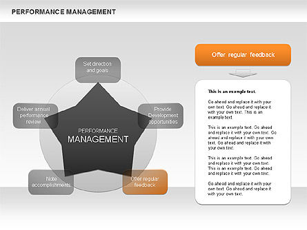 Performance Management Star Diagram, Slide 4, 00626, Business Models — PoweredTemplate.com